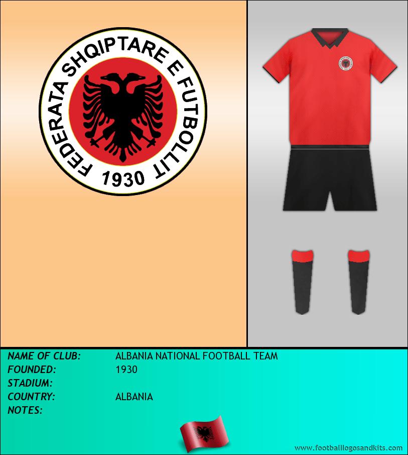 Albania National Football Team Png - Logo Of Albania National Football Team, Transparent background PNG HD thumbnail