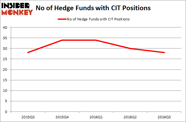 Of The Funds Tracked By Insider Monkey, Robert Rodriguez And Steven Romicku0027S First Pacific Advisors Llc Has The Biggest Position In Cit Group Inc. Hdpng.com  - Cit Group, Transparent background PNG HD thumbnail