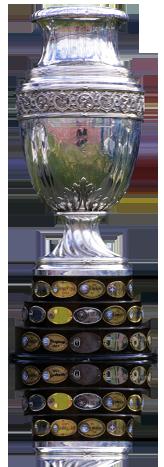 Trofeo De La Copa América - Copa America, Transparent background PNG HD thumbnail