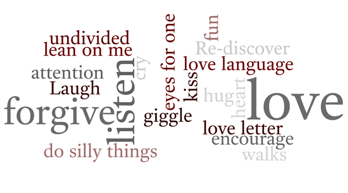 Free Love Text Png Results - Love Text, Transparent background PNG HD thumbnail
