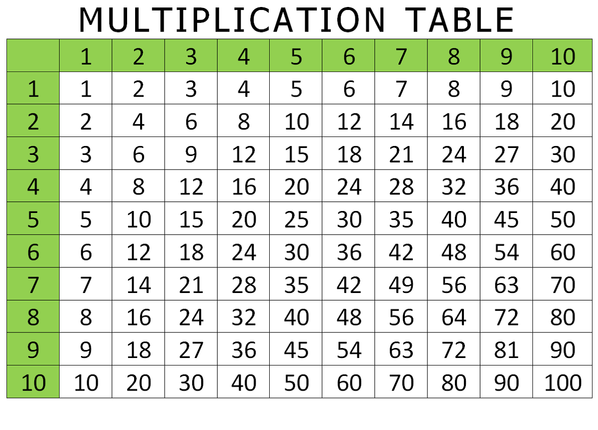 Free PNG Multiplication