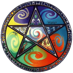 File:wiccan Five Elements 1.png - Wiccan, Transparent background PNG HD thumbnail