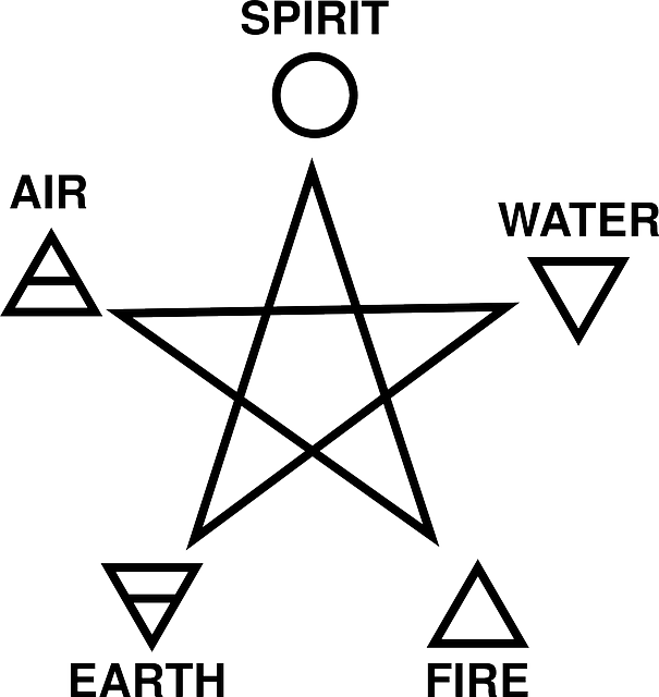 Free Vector Graphic: Pagan, Pentagram, Air, Spirit   Free Image On . - Wiccan, Transparent background PNG HD thumbnail
