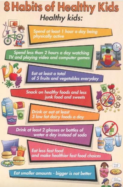 8 Habits Of Healthy Kids   Mentoring Usa Healthy Lifestyles U0026 Self Esteem - Good Habits For Kids, Transparent background PNG HD thumbnail