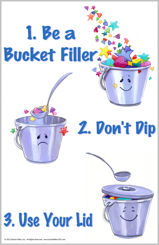 Have You Filled A Bucket Today PNG - Bucketfilling Steps Po