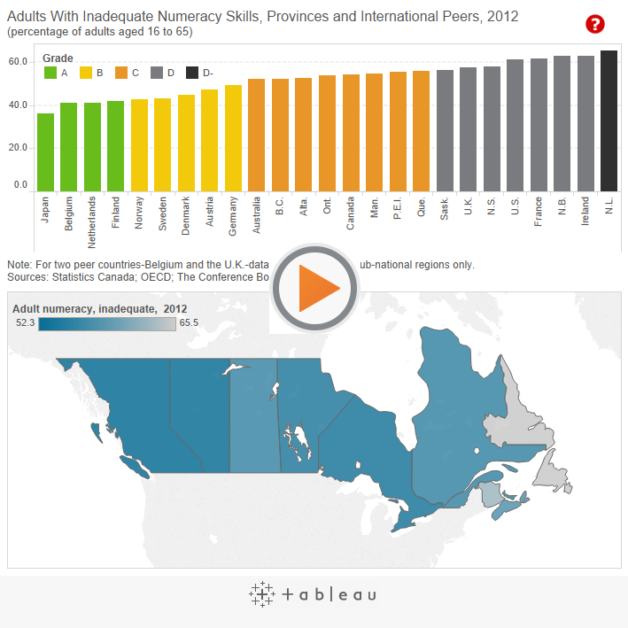 Adults With Inadequate Numeracy Skills   Education Provincial Rankings   How Canada Performs - Inadequate, Transparent background PNG HD thumbnail