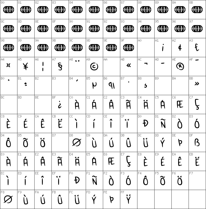 Char Unicode Anime Inept Regular - Inept, Transparent background PNG HD thumbnail