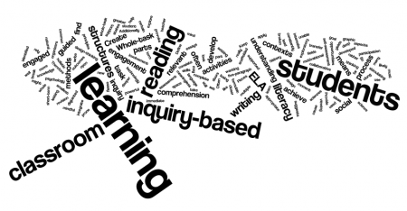 Ela Inquiry Wordle.png - Inquiry Based Learning, Transparent background PNG HD thumbnail