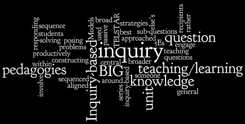 Inquiry Based Learning With Wordle - Inquiry Based Learning, Transparent background PNG HD thumbnail