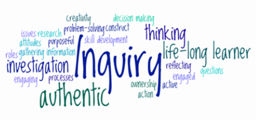 Picture - Inquiry Based Learning, Transparent background PNG HD thumbnail