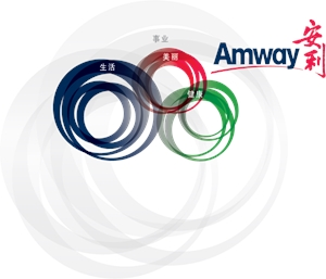 Logo Amway Deutschland Png - Amway Logo Vector, Transparent background PNG HD thumbnail