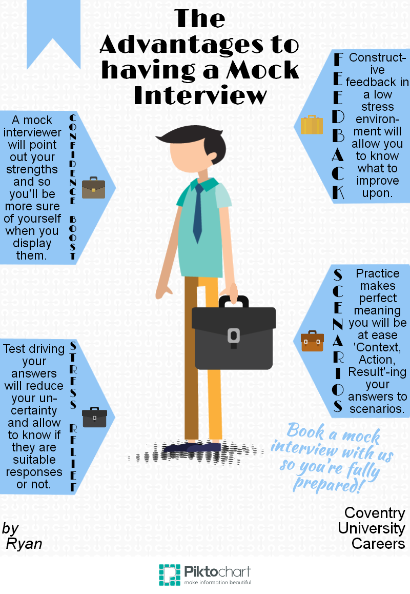 Mock Interview Png - Nsy, Transparent background PNG HD thumbnail