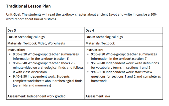 Traditional Lesson Plan.png - Lesson Plan, Transparent background PNG HD thumbnail