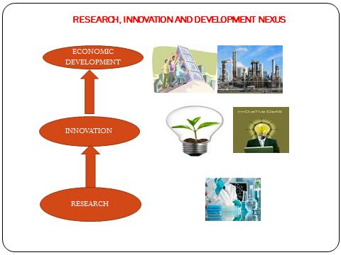 Science Innovation Png - Fig. 8. Using Science, Innovation And Engineering Capability To Create Wealth, Transparent background PNG HD thumbnail