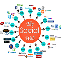 If You Are Looking To Promote Your Website Through Effective Search Engine Optimization, You Cannot Afford To Ignore The Power Of Social Bookmarking Hdpng.com  - Social Bookmarking, Transparent background PNG HD thumbnail