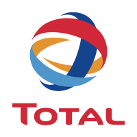 Total PNG
