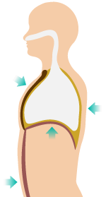 Yoga Breathing - Yoga Breathing, Transparent background PNG HD thumbnail